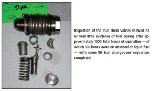 Inspection of fuel check valve
