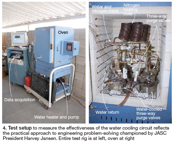 Test setup to measure the effectiveness of the water cooling circuit