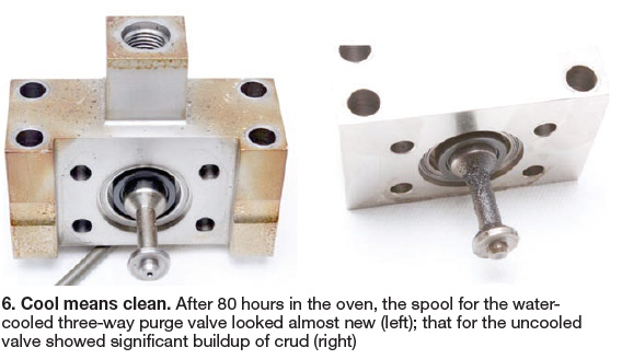 Cool means clean - cooled vs. un-cooled 3-way water purge valve
