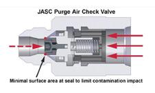 JASC Purge Air Check Valve