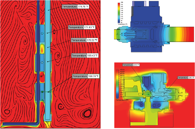 thermal analysis of active cooling