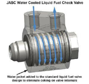 Water Cooled Liquid Fuel Check Valve